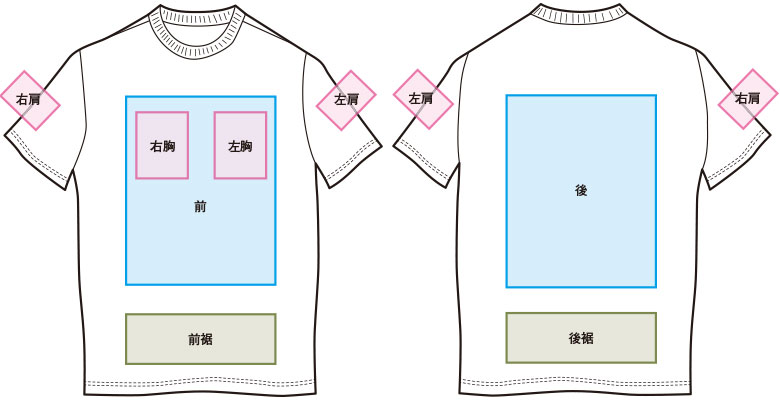 Tシャツプリント可能位置